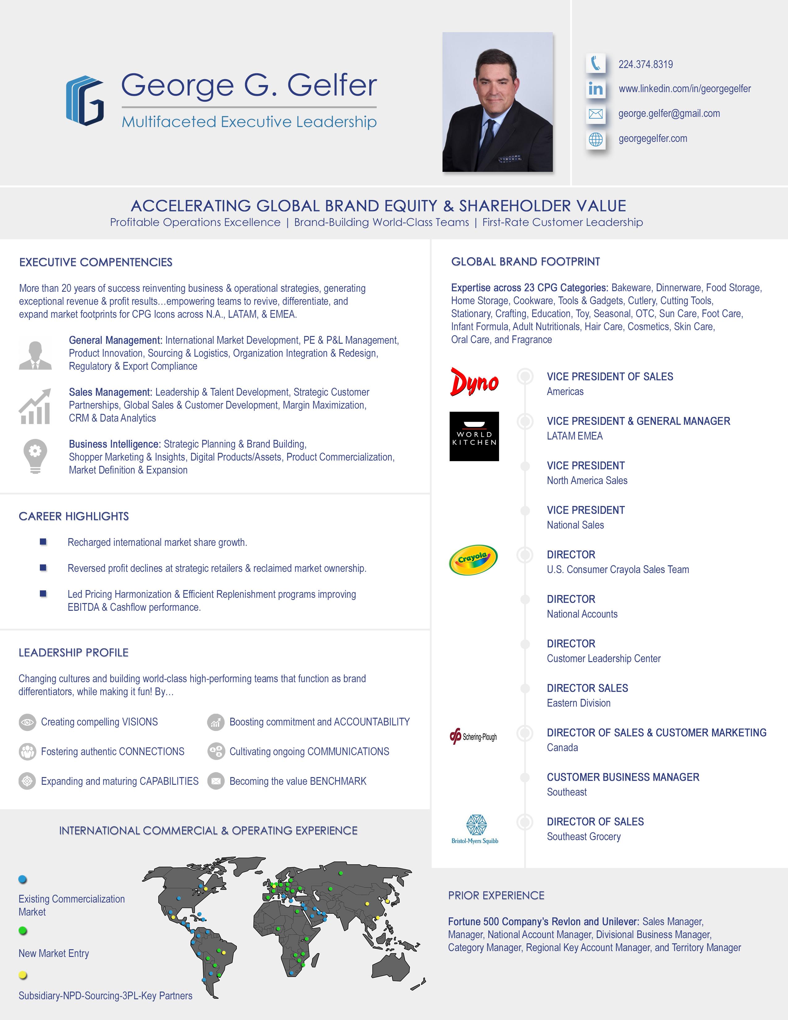 resume george gelfer website